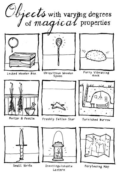 Objectssm